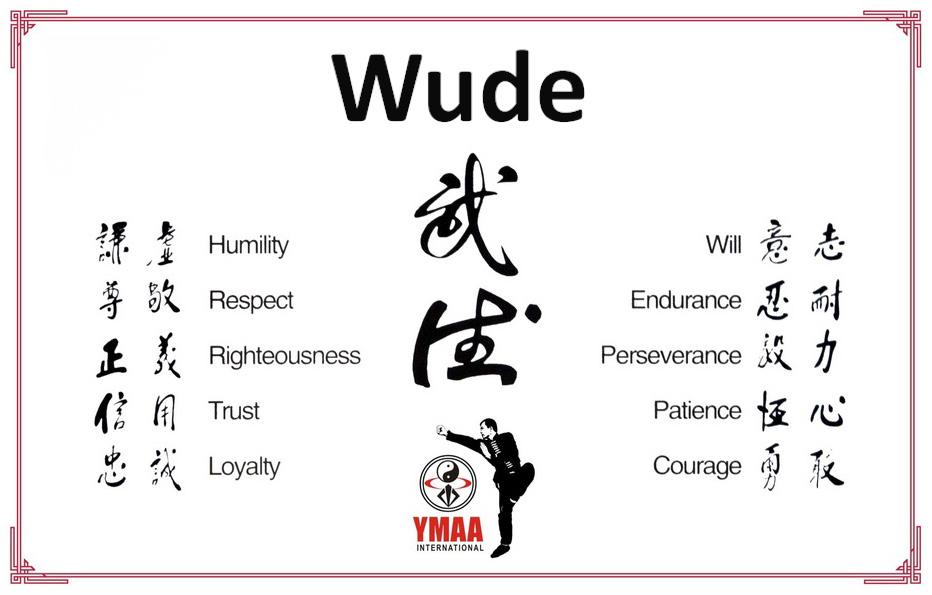 Kodeks etyczny sztuk walk YMAA - Wude